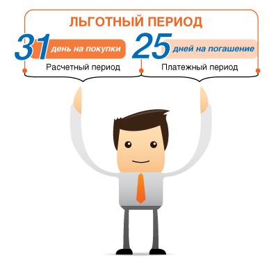 росбанк кредитные карты с льготным периодом красноярск помогаем людям снять